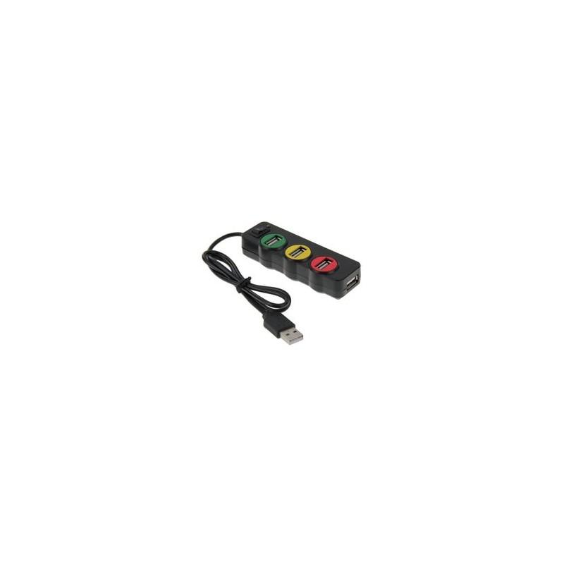 Hub USB 4 Ports avec Interrupteur